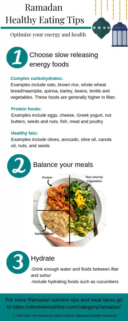 Infographic Ramadan Healthy Eating Tips